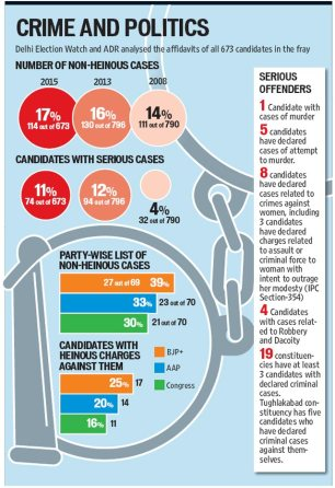 Statistics from HINDUSTAN TIMES, 31st January 2015 edition.